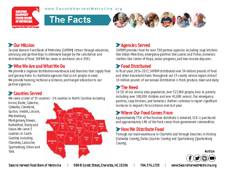 Facts at a Glance